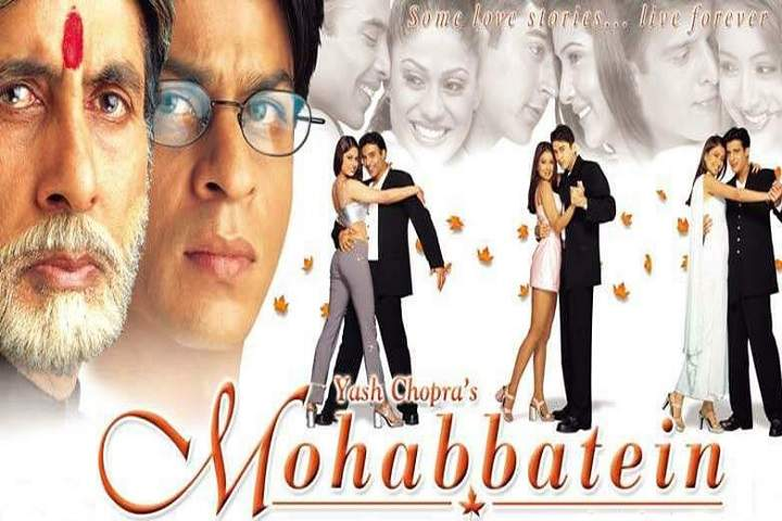 Mohabbatein Box Office Collection | Day Wise | Worldwide